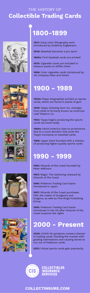 The-History-of-Collectible-Trading-Cards